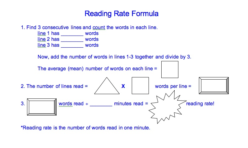 Reading Rate Formula